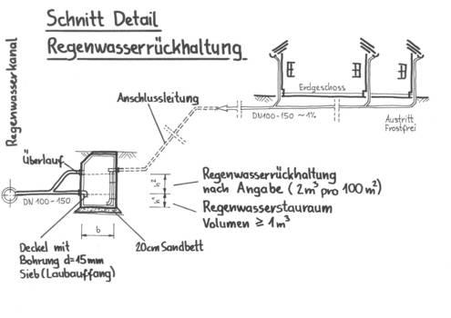 abwasserbetriebe weserbergland a r regenwasserversickerung. Black Bedroom Furniture Sets. Home Design Ideas
